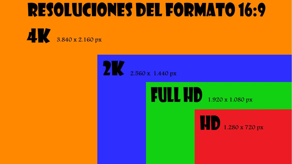 resolucion 4k full hd