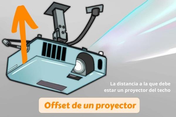 offset proyector